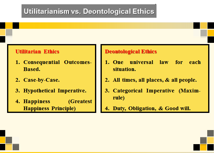 explain utilitarian ethics About consequentialism consequentialism: results-based ethics the internet encyclopedia of philosophy gives a plain and simple definition of consequentialism.